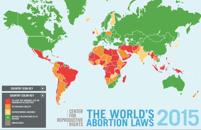 World's Abortion Laws